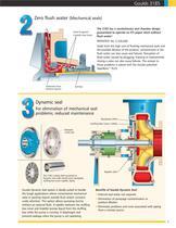 Goulds 3185 Heavy-duty Process Pumps - 9