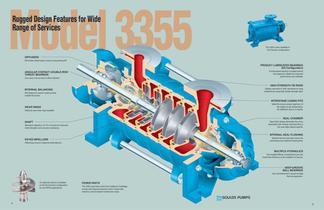 Goulds 3355 Multistage Process Pumps - 4