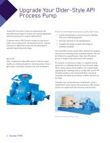 Goulds 3700 Single-Stage, Overhung (API OH-2) Process Pump - 10