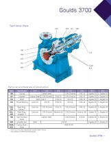 Goulds 3700 Single-Stage, Overhung (API OH-2) Process Pump - 9