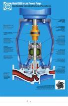 Goulds 3996 In-Line Process Pumps - 3
