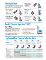 Goulds 3996 In-Line Process Pumps - 8