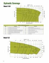 Goulds 5150 / VJC Vertical Cantilever Bottom Suction Pumps - 7