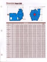 Goulds 5500 Severe Duty Slurry Pumps - 11