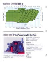 Goulds 5500 Severe Duty Slurry Pumps - 7