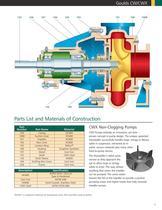 Goulds CW/CWX Pumps for Abrasive Slurries - 3