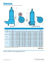 Goulds HSU, HSUL & JCU Submersible Pumps - 8