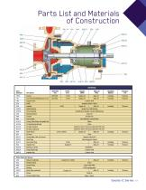 Goulds IC ISO Chemical Process Pumps - 13