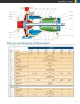 Goulds IC Series ISO Chemical Process Pumps for Worldwide Applications - 12