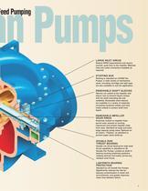 Goulds LP3400 Series Low Pulse Fan Pumps - 3