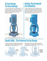 Goulds Model 3996 In-Line Process Pumps - 4