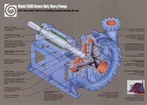 Goulds Model 5500 - 3
