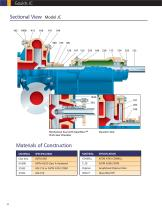 Goulds Model JC Slurry Pump - 8