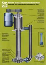 Goulds Models 5150/VJC Vertical Cantilever Bottom Suction Pumps - 3