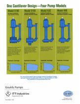 Goulds Models 5150/VJC Vertical Cantilever Bottom Suction Pumps - 9
