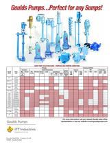 Goulds Molten Sulfur Pumps - 2