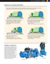 Goulds NM 3196 i-FRAME FRP Process Pumps - 5