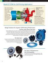 Goulds V 3298 Chemical Process Pumps - 10