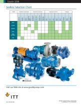 Goulds V 3298 Chemical Process Pumps - 20