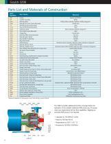 Goulds V 3298 Chemical Process Pumps - 6