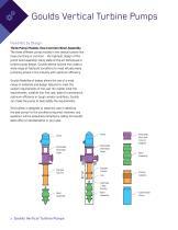Goulds VIS Vertical Industrial Submersible Pumps - 2