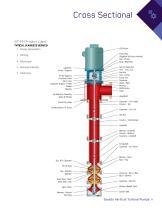 Goulds VIS Vertical Industrial Submersible Pumps - 9