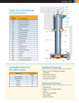 Goulds VRS Vertical Rubber-Lined Cantilever Pump Designed for Abrasive and Slurry Services - 3