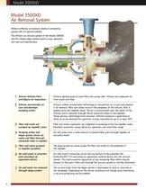 Medium Consistency Pump Systems - 4