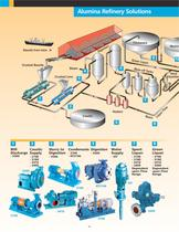Mining & Mineral Processing - 4