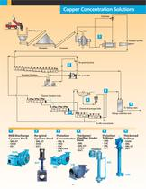 Mining & Mineral Processing - 6
