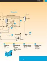 Mining & Mineral Processing - 9