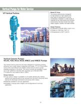 Products for the Water and Wastewater Industries - 10