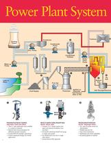 Pumps for Power Generation - 4