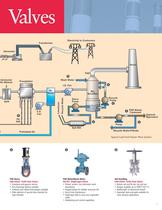 Pumps for Power Generation - 5