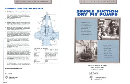 Single Suction Dry Pit Pumps