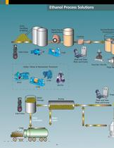 Solutions for the Biofuels Industry - 4