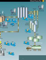 Solutions for the Biofuels Industry - 5
