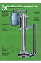 Vertical Cantilever Pump VHS - 3
