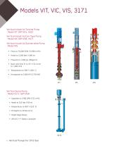 Vertical Pumps for the Oil & Gas Industry - 4