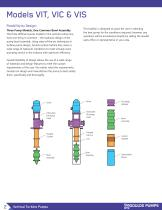 Vertical Turbine Pumps - 2