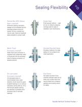 VIC / VIS / VIT Goulds Vertical Turbine Pumps - 7