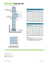 VMF / VAF-Mixed Flow and Axial Flow Pumps - 5