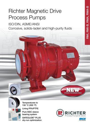 Magnetic drive process pumps RMI, RMA