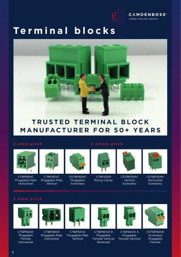 Terminal Block Linecard