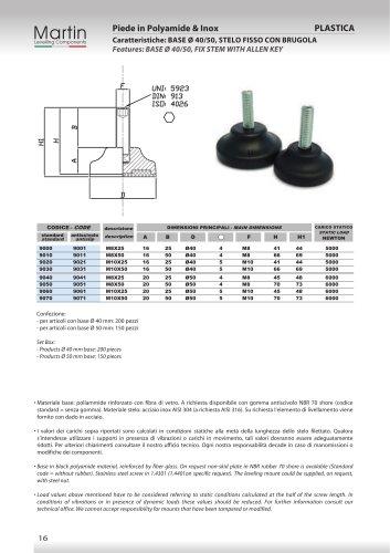 Plastic Feet – Stainless steel screw