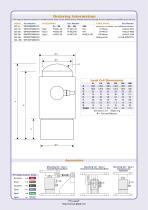SSC Brochure - 2