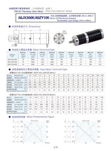 DYD-DC Planetary Gear Motor 52mm~120mm-56JX300K/60ZY105