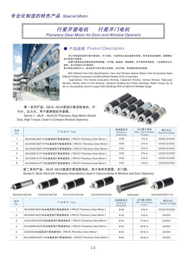 Planetary gear motors for door and windows openers