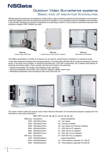 Basic kits of electrical Enclosures