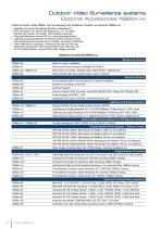NSGate Product Catalog 2021 - 10